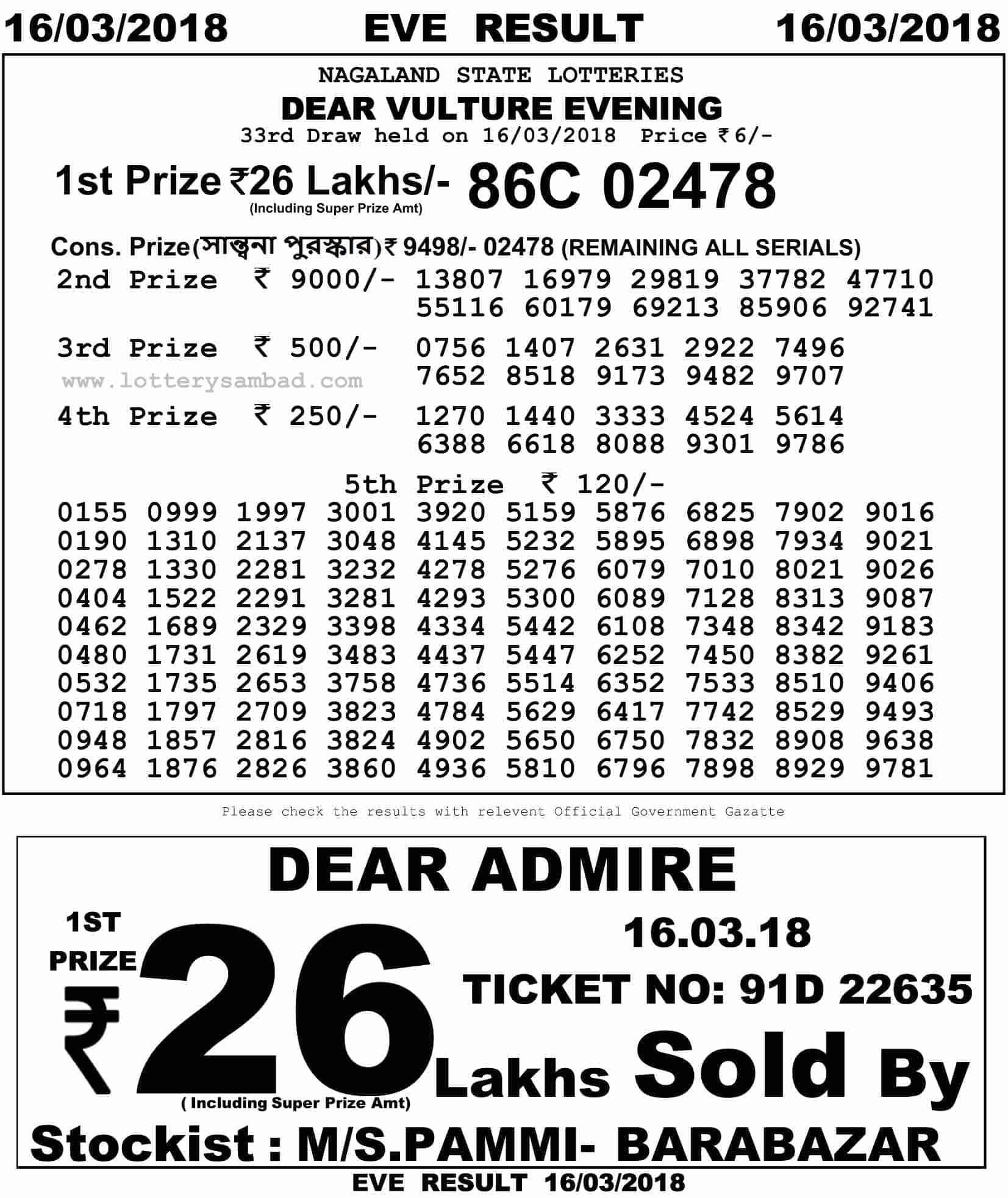 Nagaland State Lottery Pdf