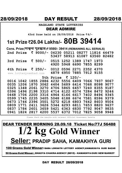 All Of The Live Forever | Lottery Sambad Morning Download