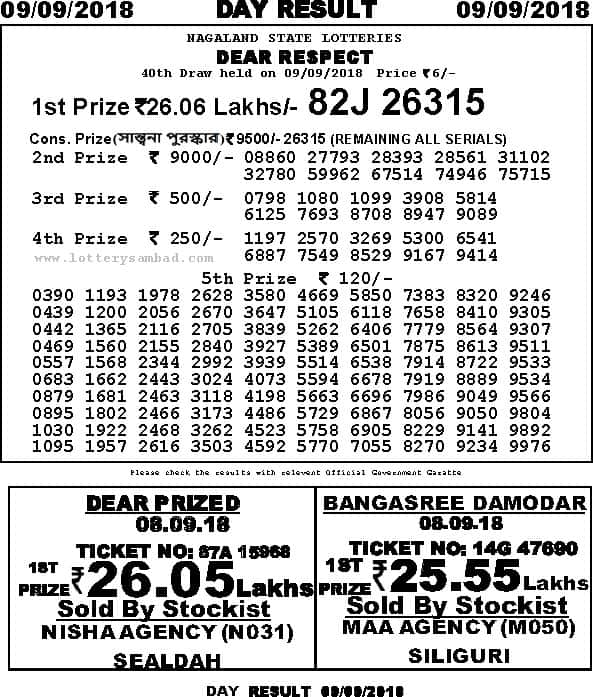 singam lottery result today 4pm pdf