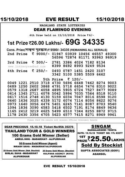 singam lottery result today 8pm pdf