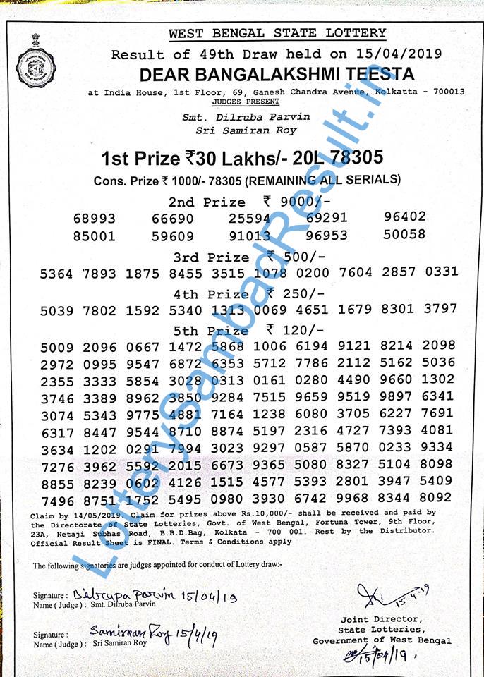 Lottery Sambad April 2019 Old Result - Lottery Sambad Result