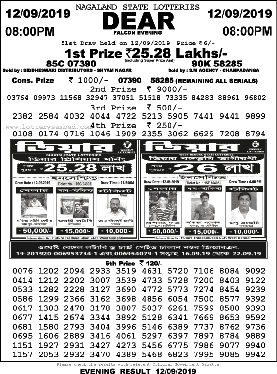 Lottery Sambad Today Result 08:00 PM
