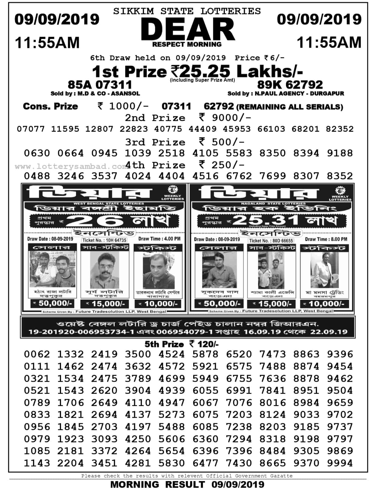 Lottery Sambad Today Result 11:55 AM