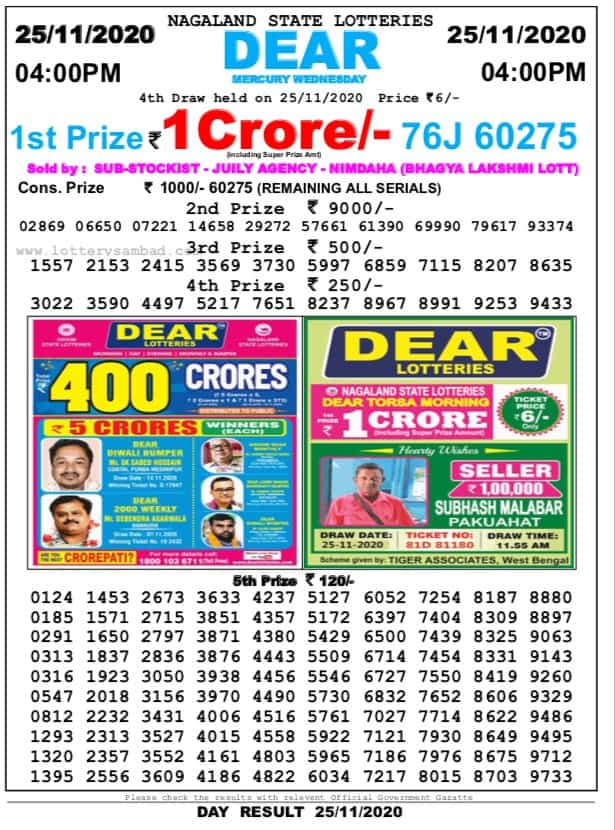 lottery-sambad-result-update-live
