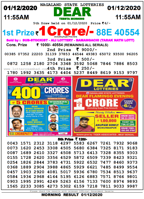 Lottery Sambad Today Result 11:55 AM, 4 PM & PM December 01.12.2020