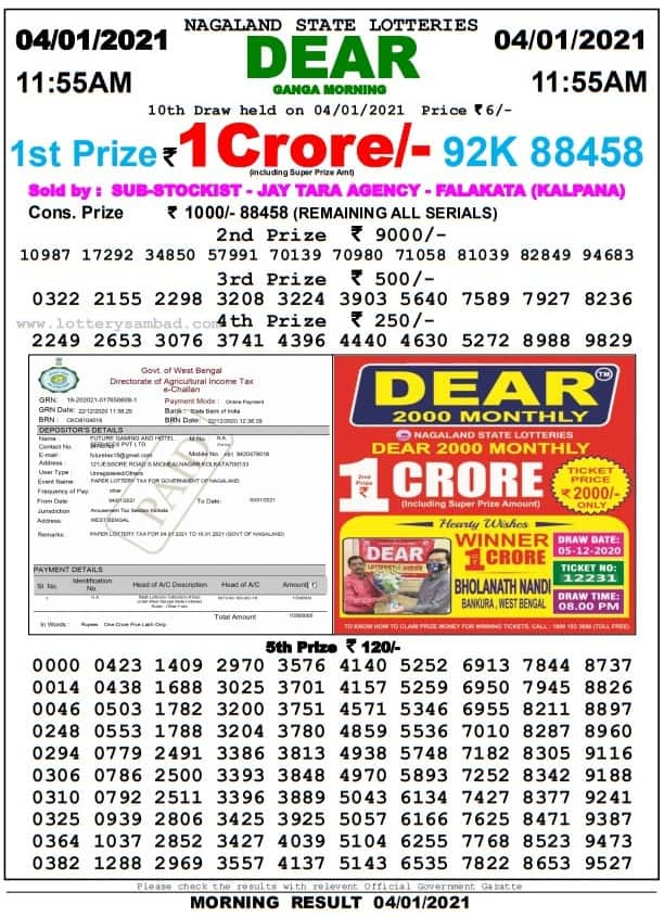 Sikkim State Lottery Sambad Result 11:55 AM - January 04.01.2021