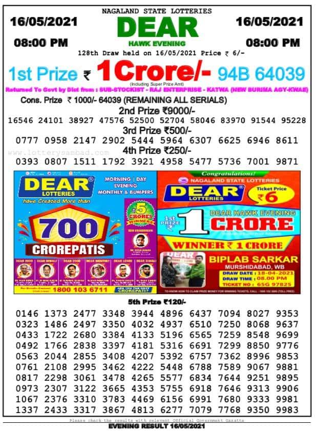 sambad lottery 2021